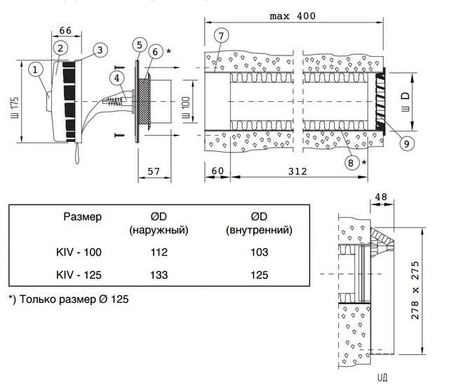Конструкция и размеры клапанов KIV.