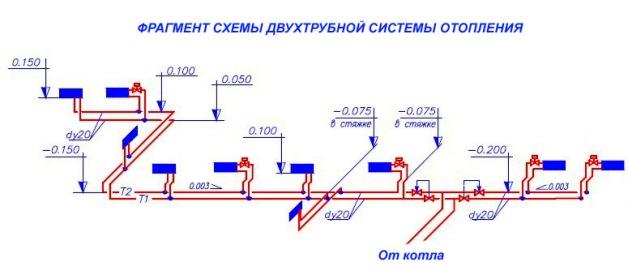 схема системы отопления котеджа
