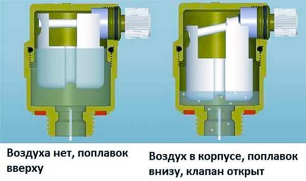 прибор системы отопления
