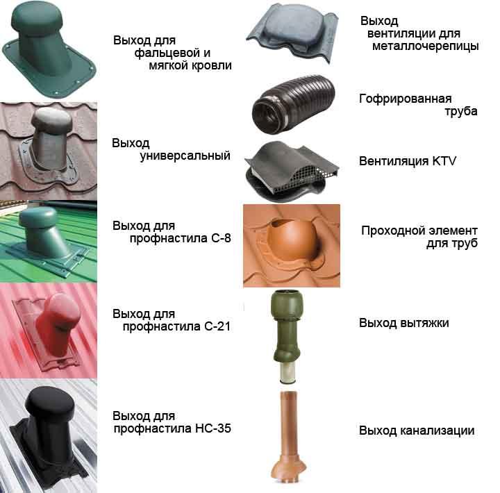 Сегодня промышленность выпускает одиннадцать типоразмерных видов вентузлов, в том числе и для вентиляции фальцевой кровли и профнастила. Для оригинальных конструкций вентиляционных систем и аэраторов изготавливаются нестандартные варианты УП