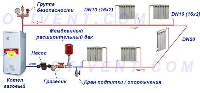 Ленинградская горизонтальная разводка