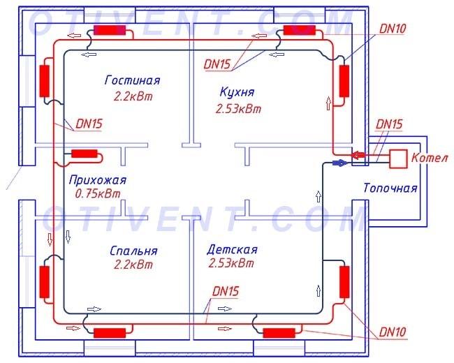 Как сделать попутную систему отопления