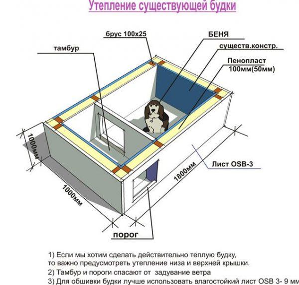 Собачьи апартаменты с тамбуром