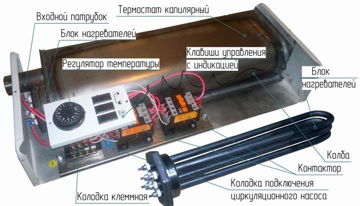 состав электрического котла на тэнах