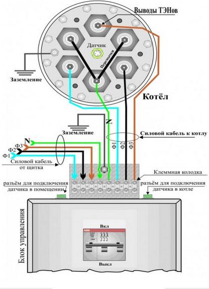 схема подключения тэнов в тэновом электрокотле
