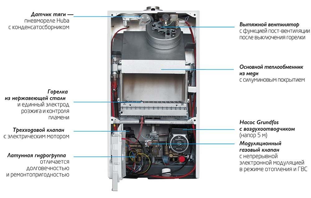 устройство газового котла бакси baxi