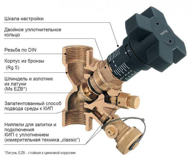 Используя балансировочный клапан, можно значительно снизить затраты на энергопотребление