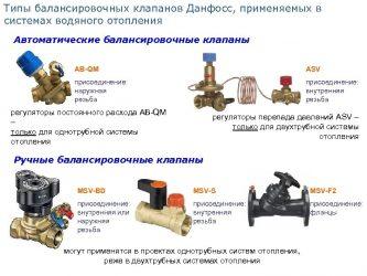 Балансировочный кран в системе отопления принцип работы