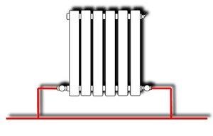 Врезка батарей в однотрубную систему