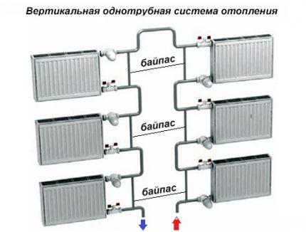 Байпасное подключение радиаторов