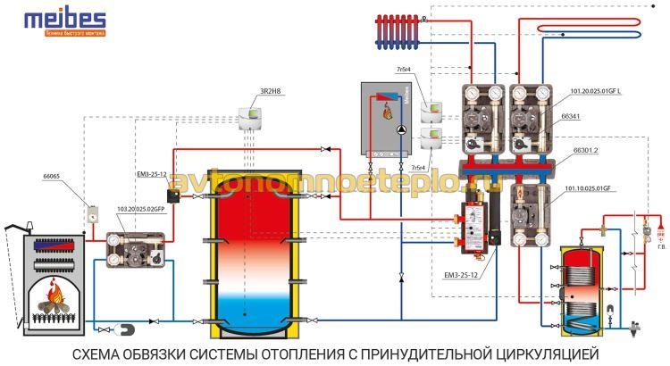 схема обвязки отопления в принудительной системе