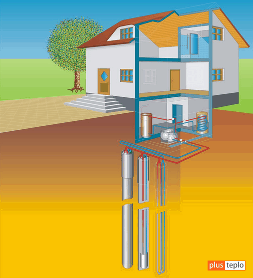 Вертикальный теплообменник геотермальной системы отопления