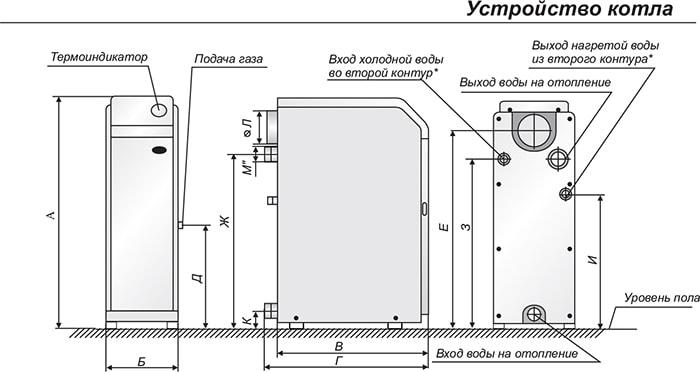 Устройство напольного двухконтурного газового котла