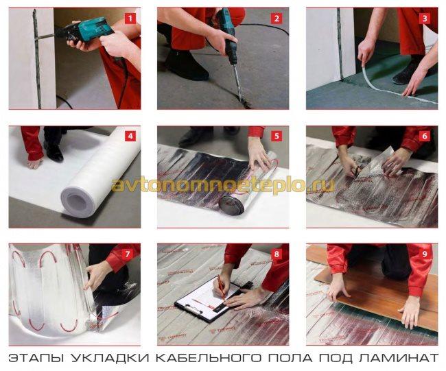 этапы монтажа греющих мат под ламинат