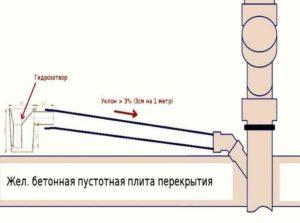Сечение сантехнических патрубков не должна превышать размеров труб канализации