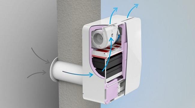 приточная вентиляция для квартиры тион