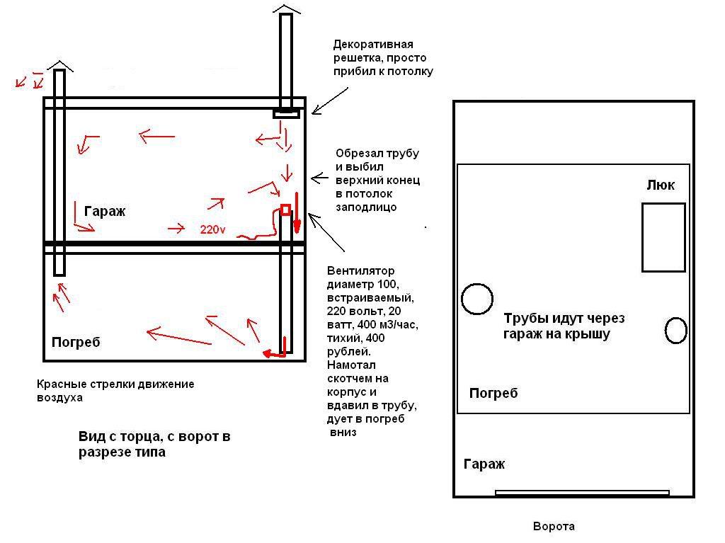 Подробная схема от грамотного домовладельца