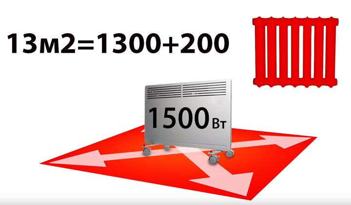 как рассчитать мощность обогревателя для квартиры по площади комнаты