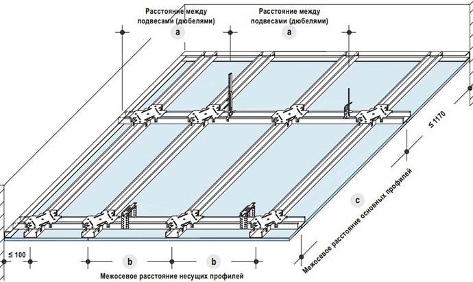 Схема гипсокартонного потолка