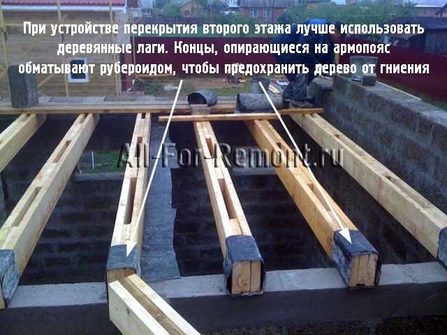 Концы деревянных лаг обматываются рубероидомм